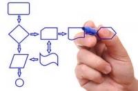 Ventajas de la gestión por procesos